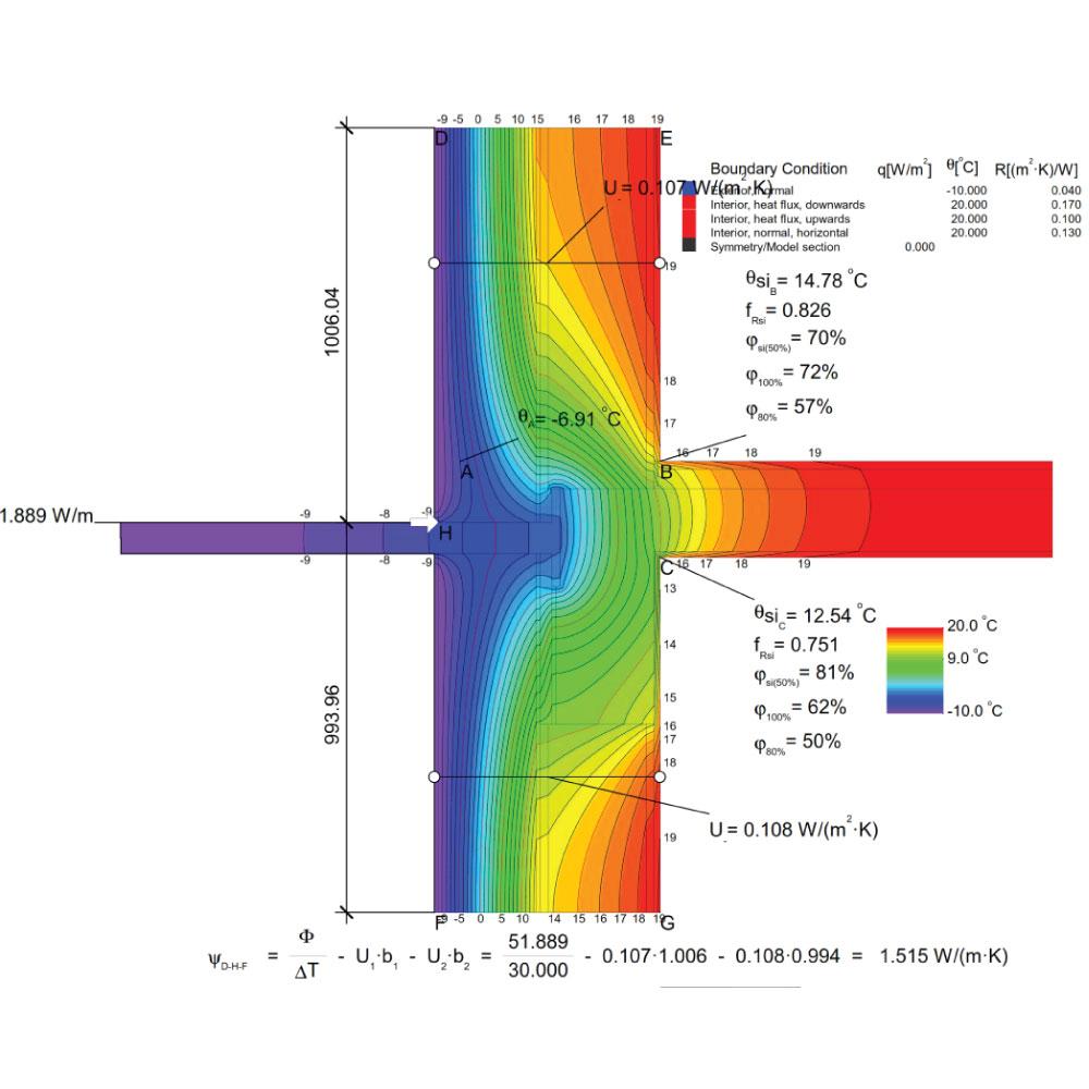 Représentation d'un pont thermique en ITI