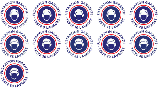 Logos filtration garantie conformément à l'Afnor